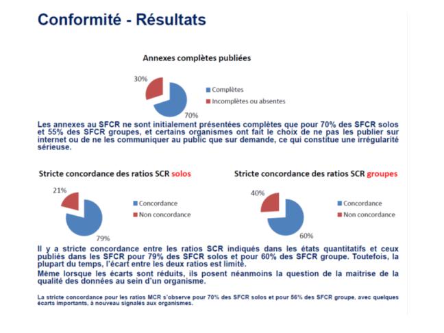 SFCR France