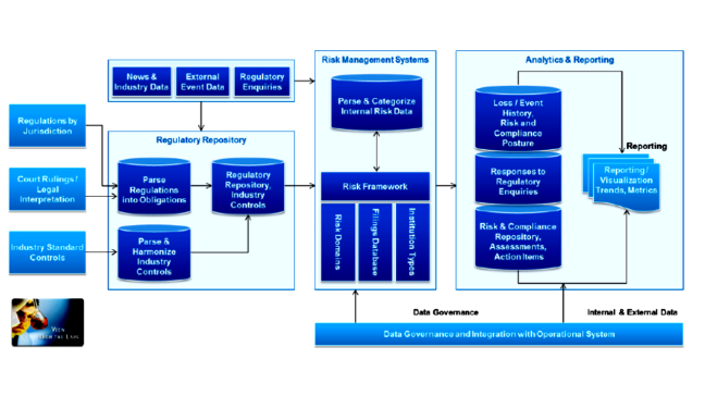 IBM Cognitive 2